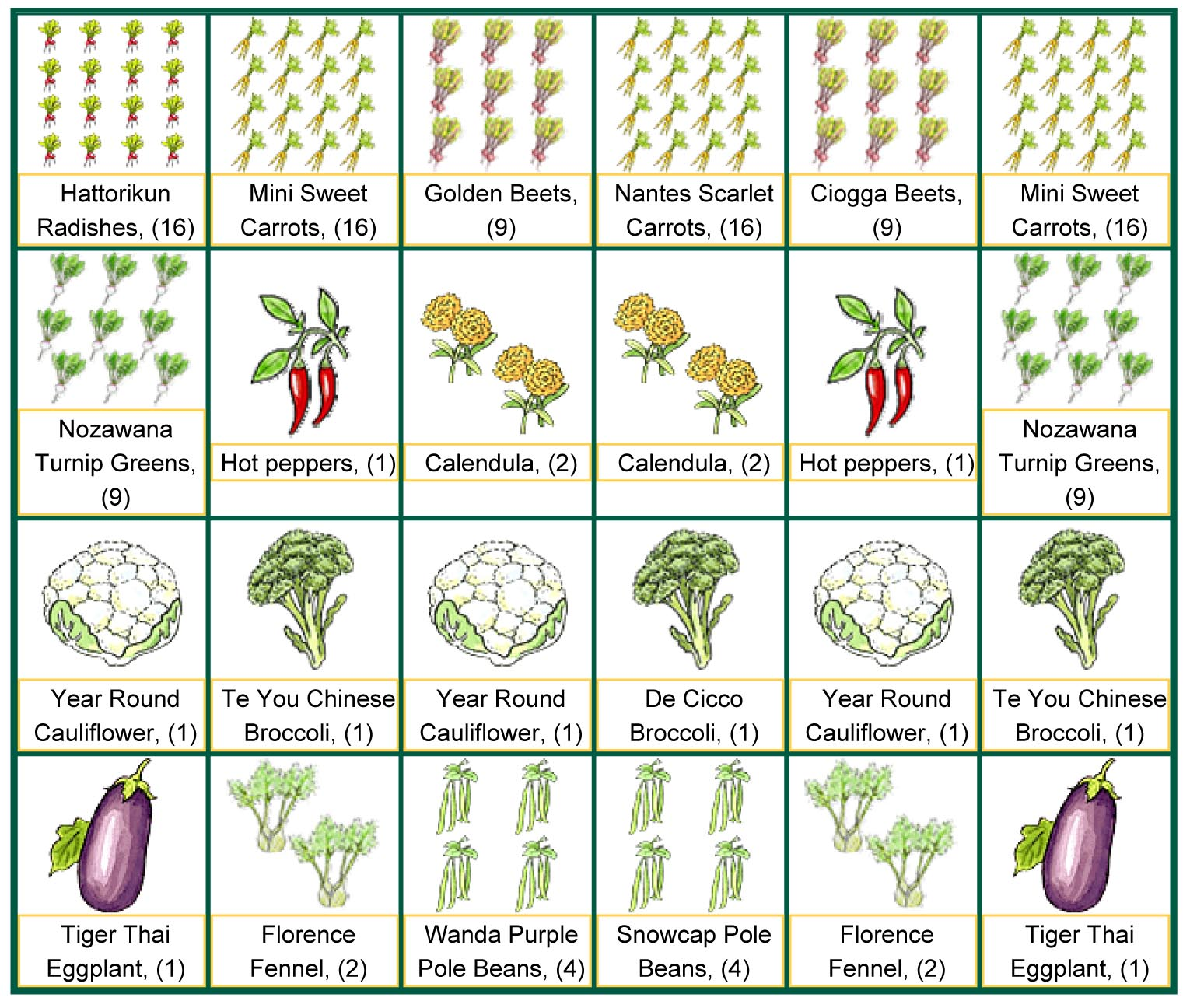 5 Mostly Free Online Vegetable Garden Planners 7 High Tech Online